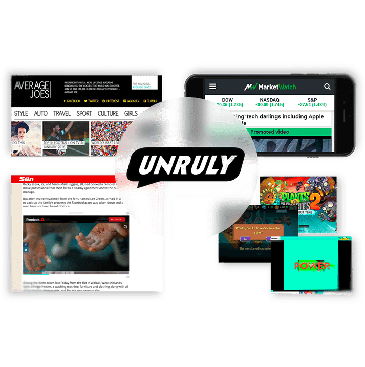 Unruly Ad Formats